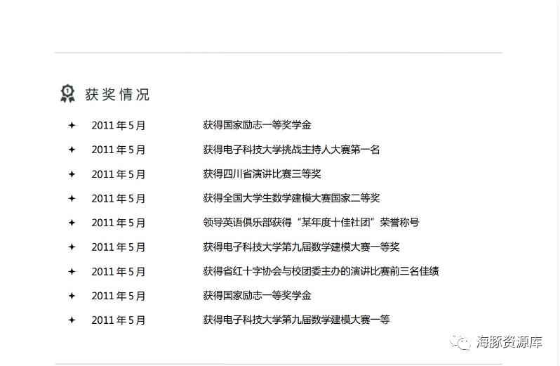0003期超1000份简历模板免费下载资源,简历制作不求人!